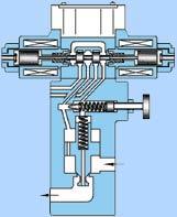 Предохранительные клапаны с электрическим управлением, серия BST/BSG
