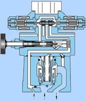 Предохранительные клапаны с электрическим управлением (низкошумные), серия S-BSG