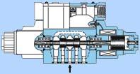 Гидрораспределители с электрическим управлением серии DSG-03